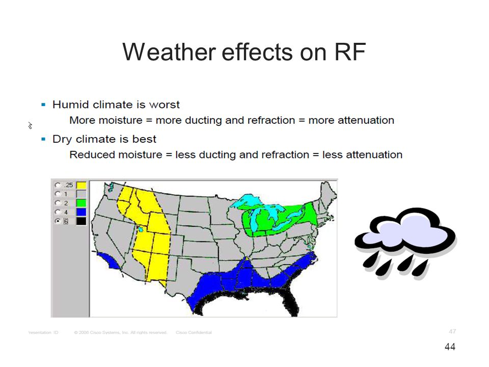 Weather effects on RF