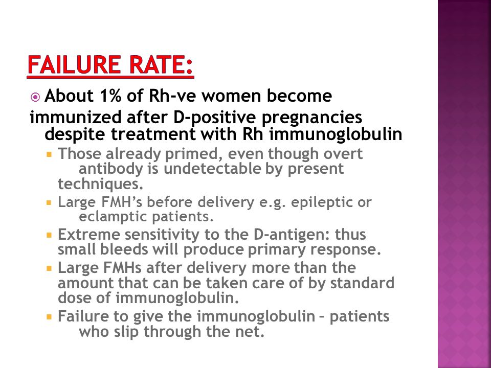 FAILURE RATE: About 1% of Rh-ve women become