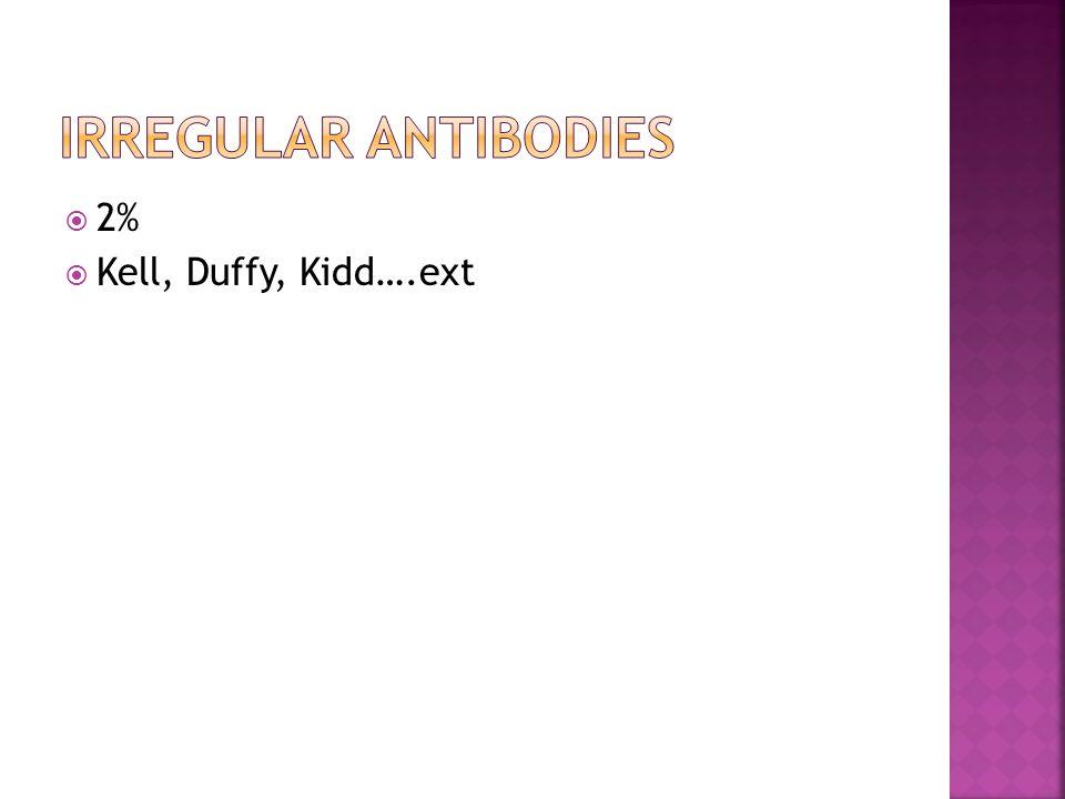 Irregular Antibodies 2% Kell, Duffy, Kidd….ext