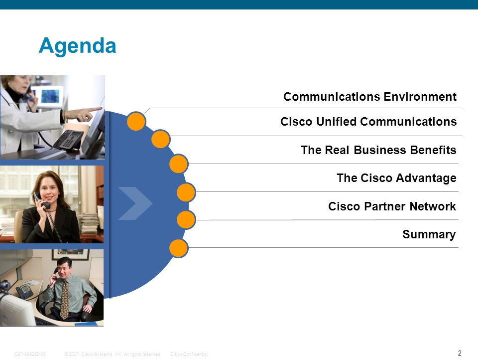 Agenda Communications Environment Cisco Unified Communications