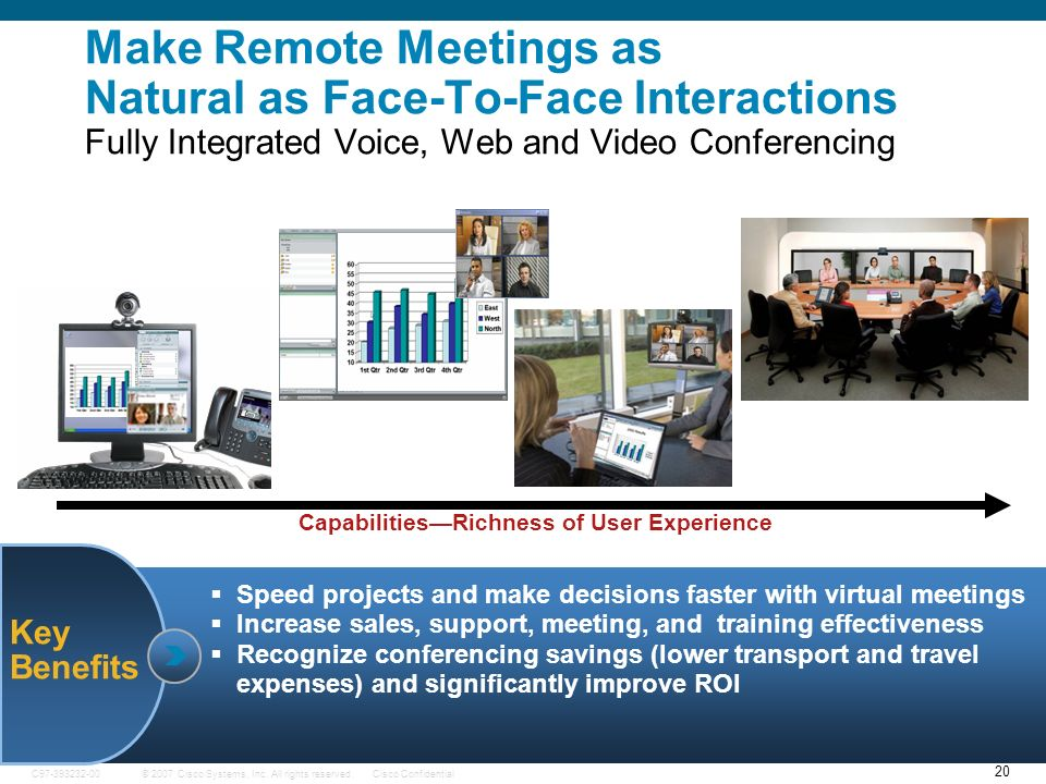 Make Remote Meetings as Natural as Face-To-Face Interactions Fully Integrated Voice, Web and Video Conferencing