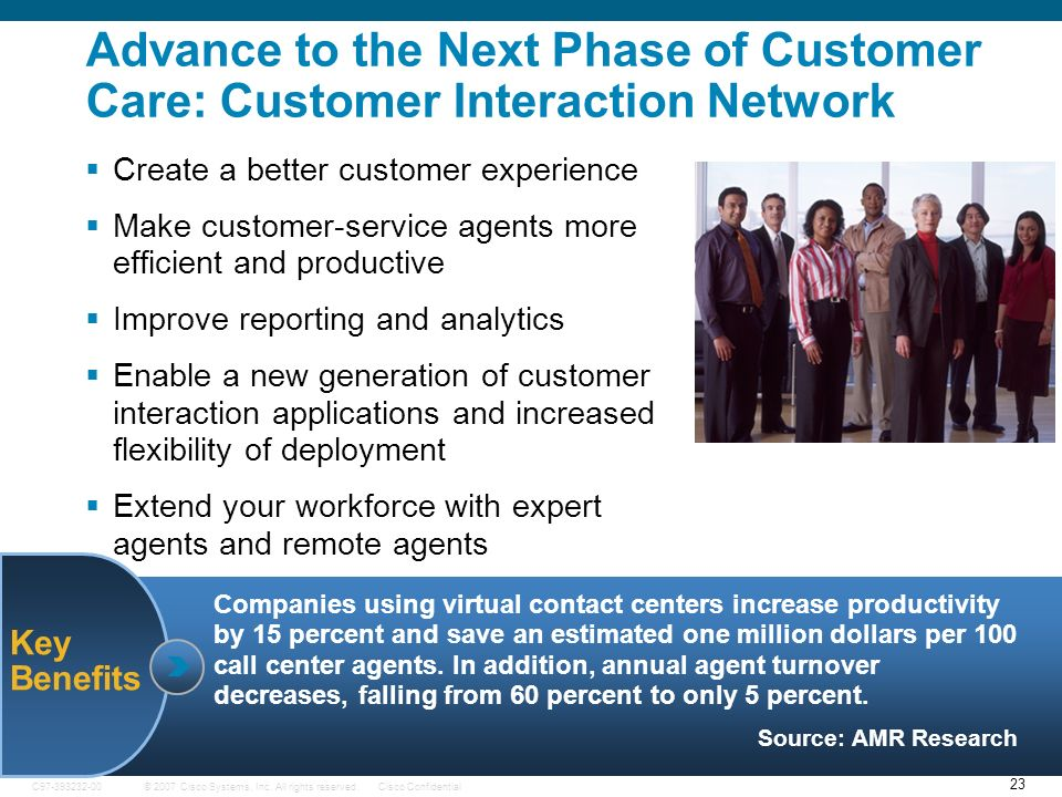 Advance to the Next Phase of Customer Care: Customer Interaction Network