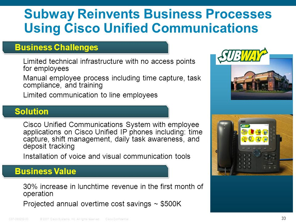 Subway Reinvents Business Processes Using Cisco Unified Communications