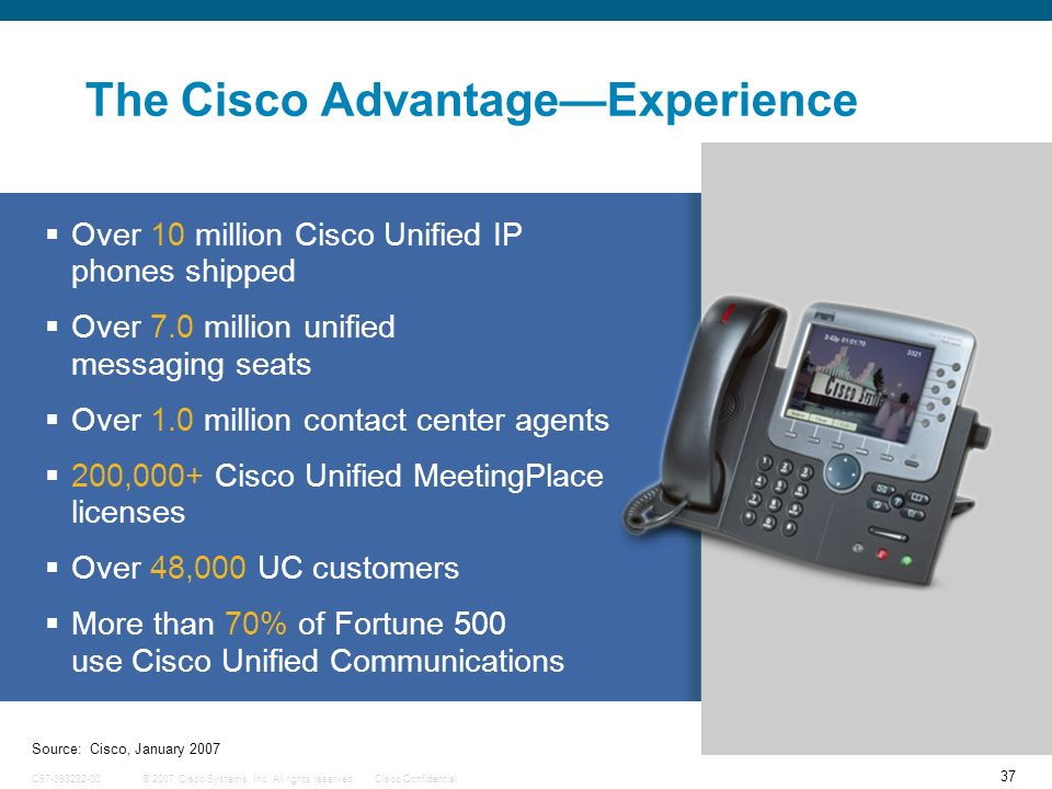 The Cisco Advantage—Experience