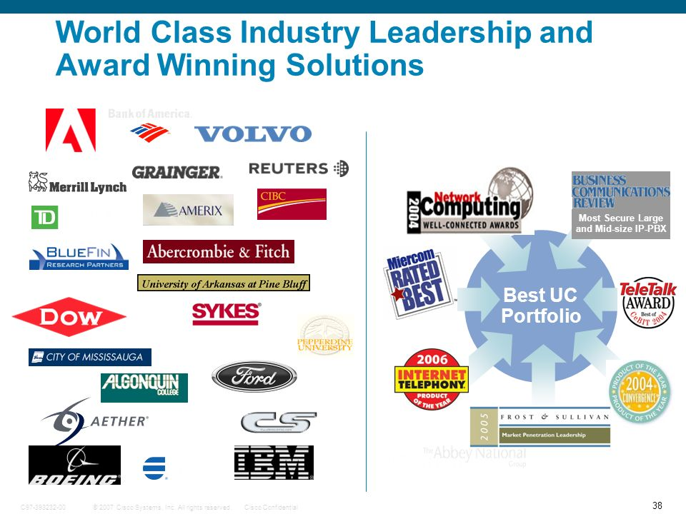 World Class Industry Leadership and Award Winning Solutions