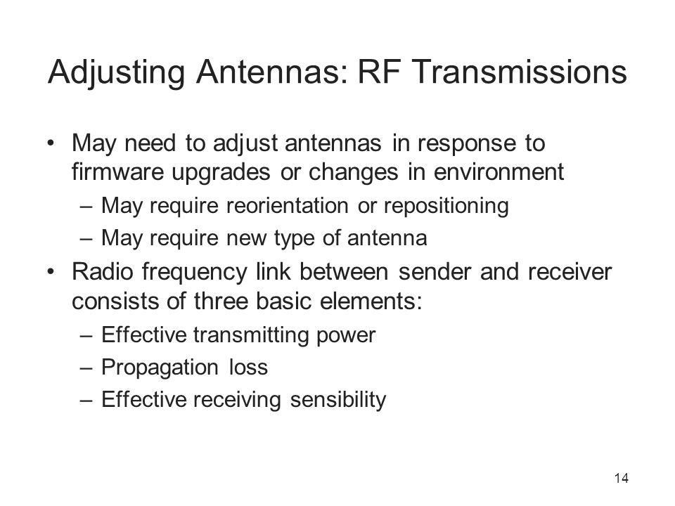 Adjusting Antennas: RF Transmissions