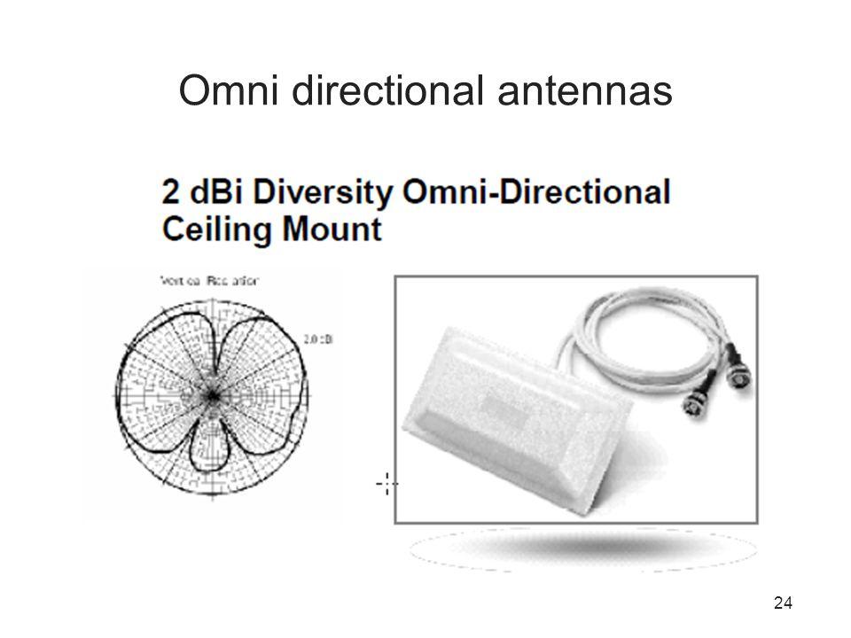 Omni directional antennas