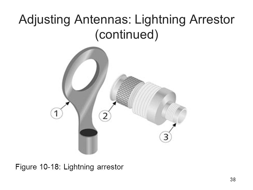 Adjusting Antennas: Lightning Arrestor (continued)