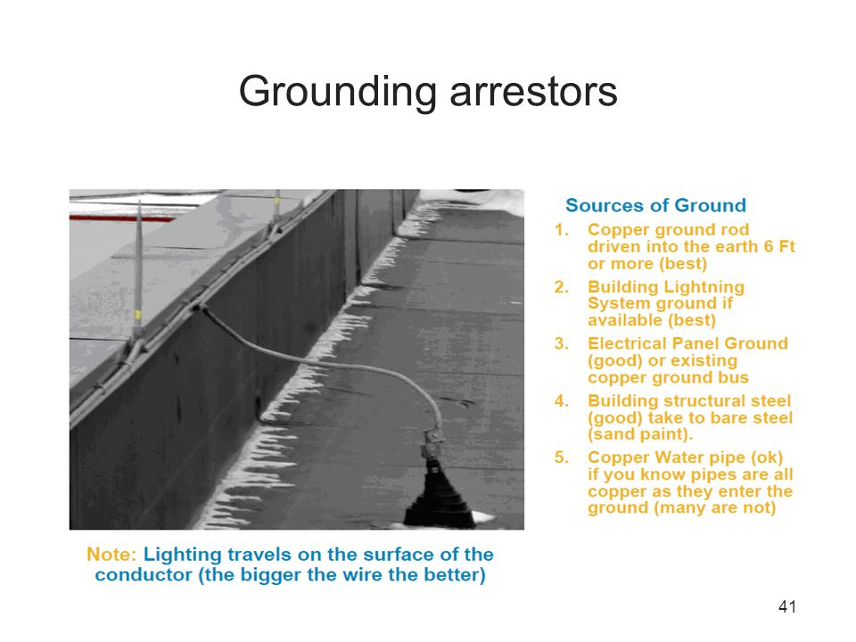 Grounding arrestors
