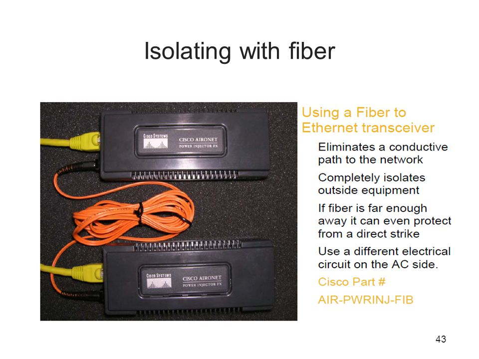 Isolating with fiber