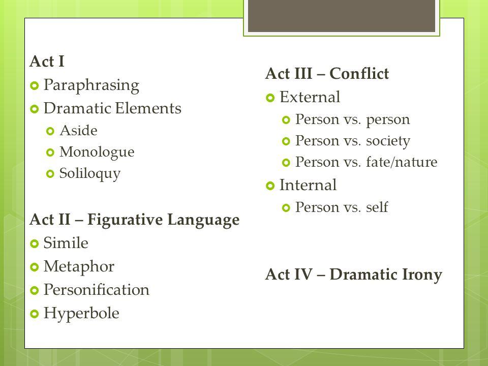 Act II – Figurative Language Simile Metaphor Personification Hyperbole