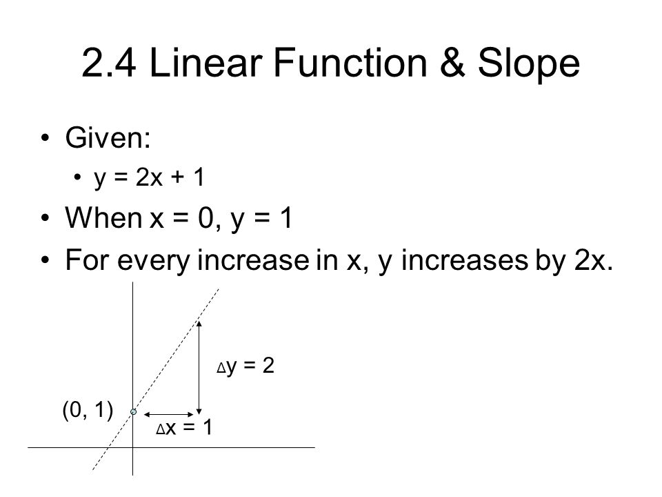 2.4 Linear Function & Slope