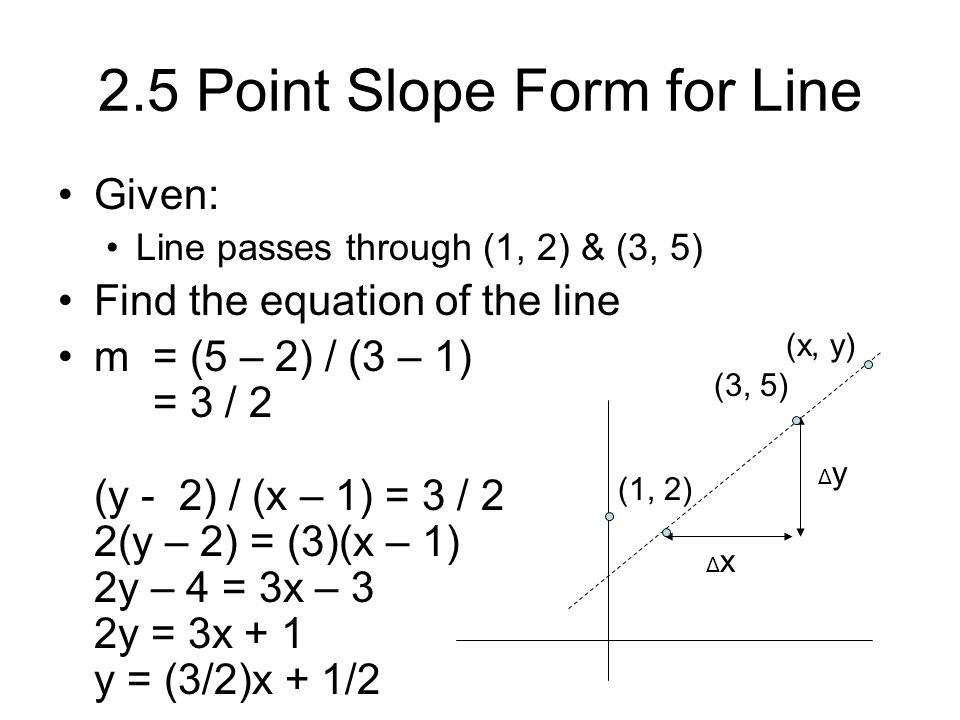 2.5 Point Slope Form for Line