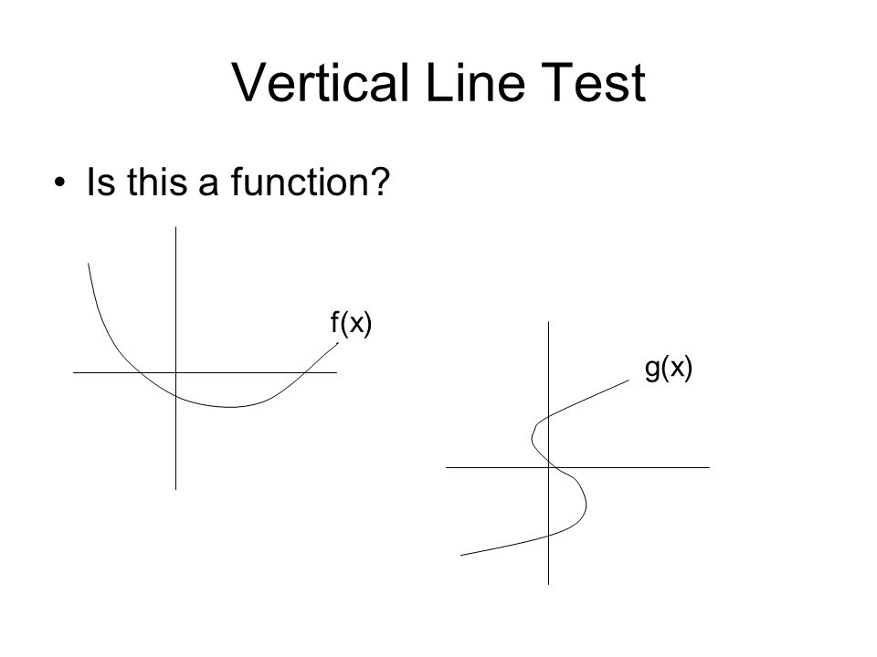 Vertical Line Test Is this a function f(x) g(x)