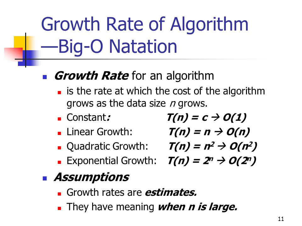 Growth Rate of Algorithm —Big-O Natation