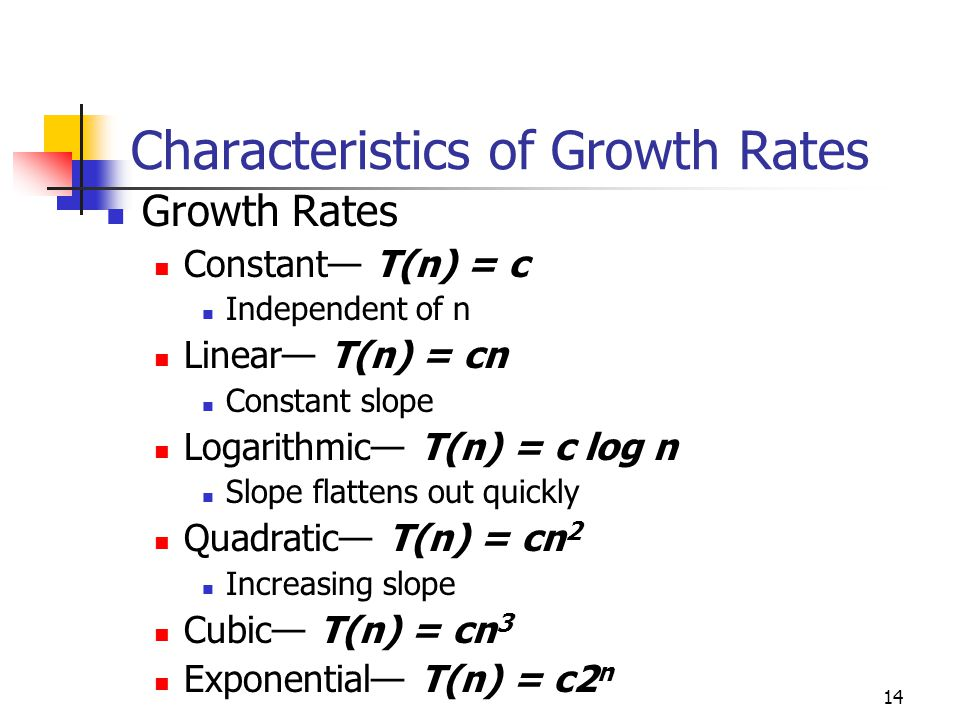 Characteristics of Growth Rates