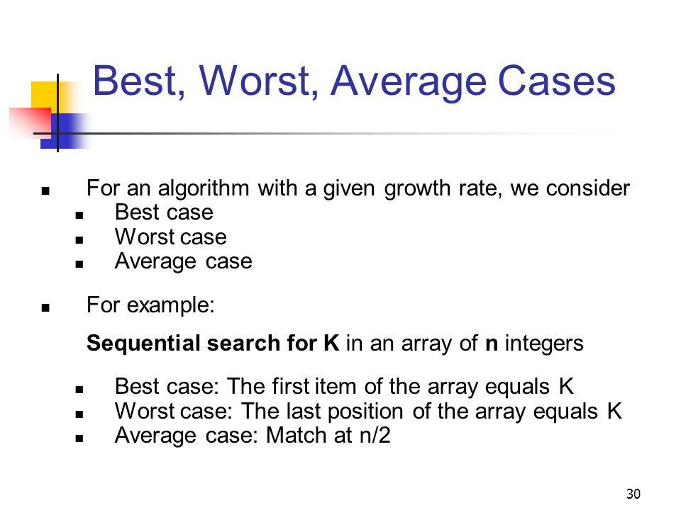 Best, Worst, Average Cases