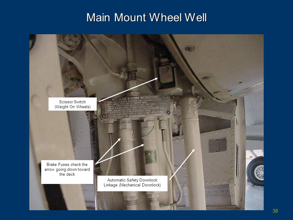 Main Mount Wheel Well Scissor Switch (Weight On Wheels)