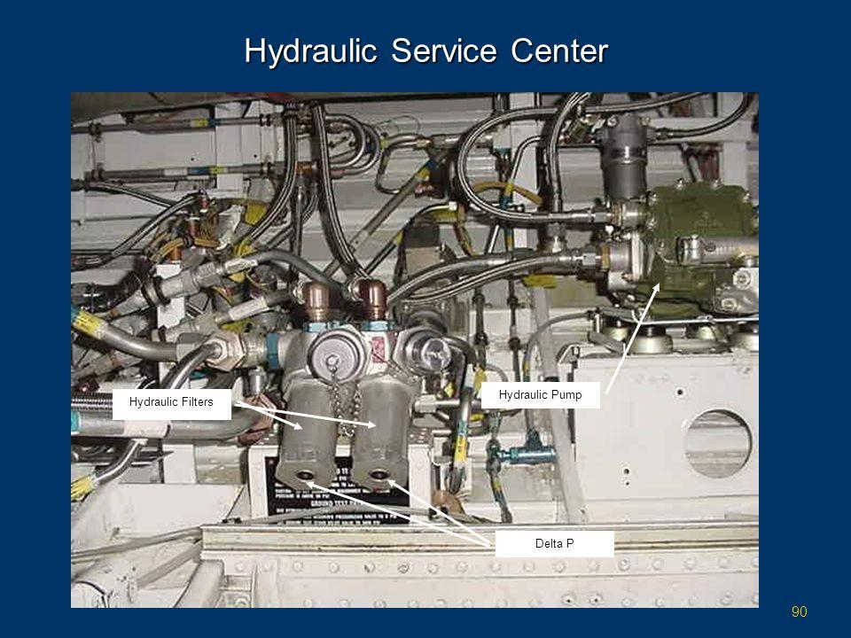 Hydraulic Service Center