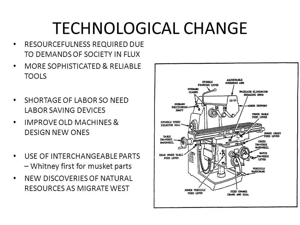 TECHNOLOGICAL CHANGE RESOURCEFULNESS REQUIRED DUE TO DEMANDS OF SOCIETY IN FLUX. MORE SOPHISTICATED & RELIABLE TOOLS.