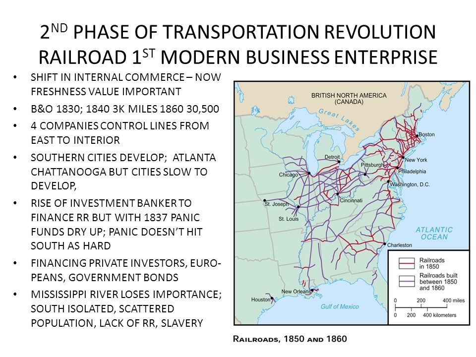 2ND PHASE OF TRANSPORTATION REVOLUTION RAILROAD 1ST MODERN BUSINESS ENTERPRISE