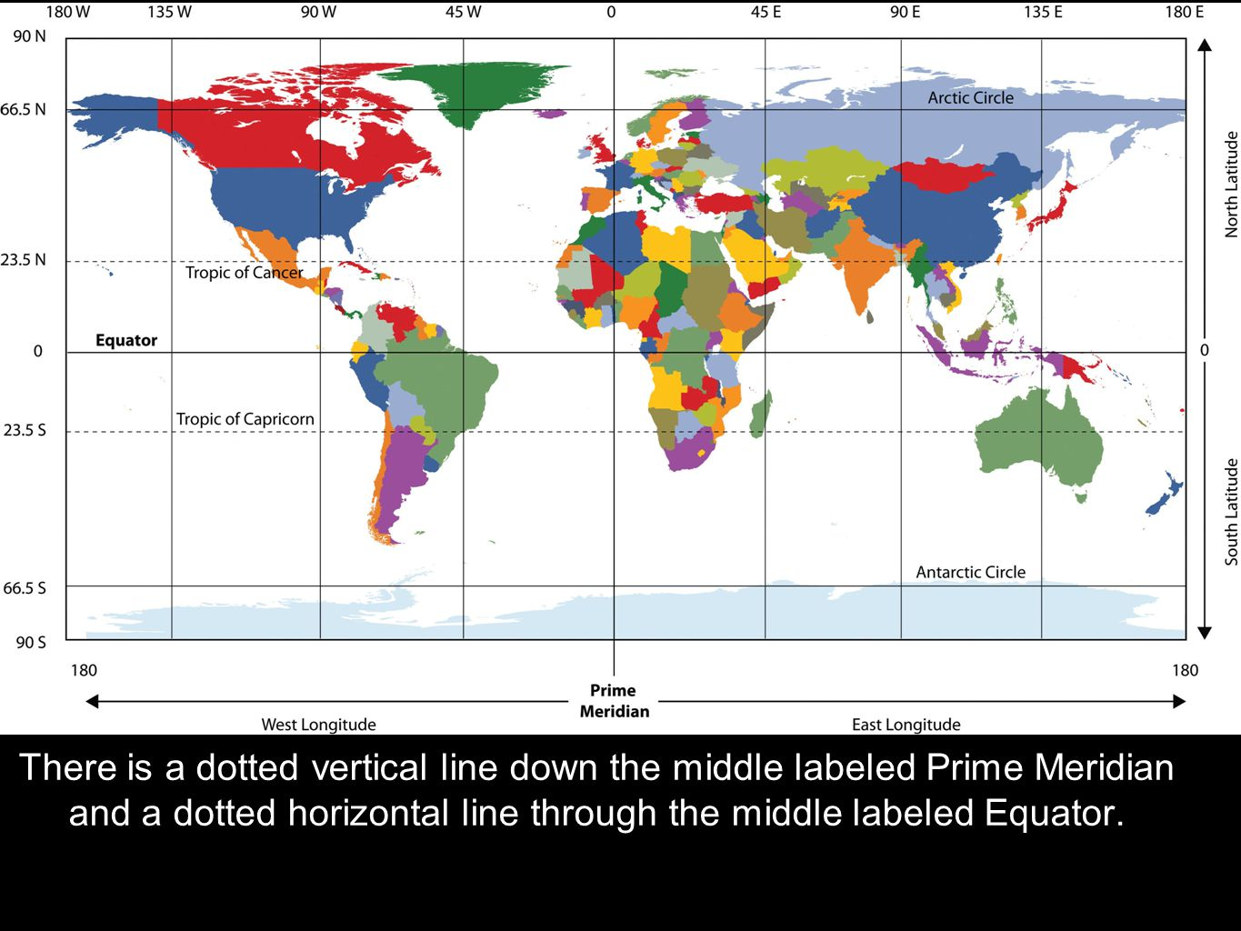 It There is a dotted vertical line down the middle labeled Prime Meridian and a dotted horizontal line through the middle labeled Equator.