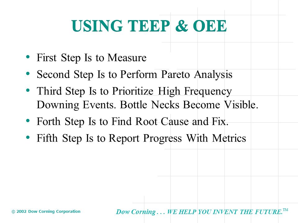 USING TEEP & OEE First Step Is to Measure
