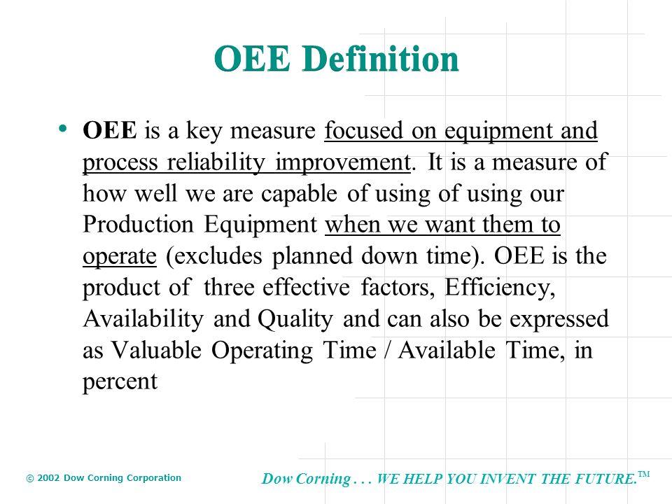 OEE Definition
