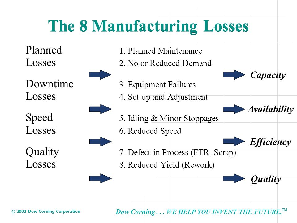 The 8 Manufacturing Losses
