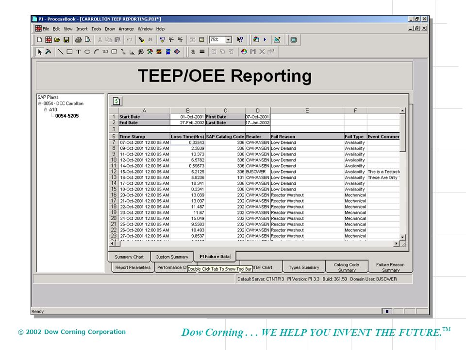 The PI Failure Data, PI Batches, Performance Data and Cycle Time SPC sheets are easily exportable to Microsoft Excel through the OWC Spreadsheet Component by double clicking on the sheet tab and clicking the Excel Icon.