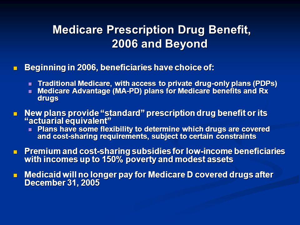 Medicare Prescription Drug Benefit, 2006 and Beyond