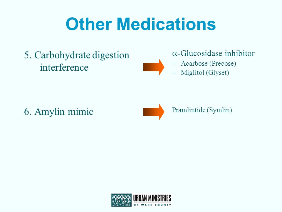 Other Medications 5. Carbohydrate digestion interference