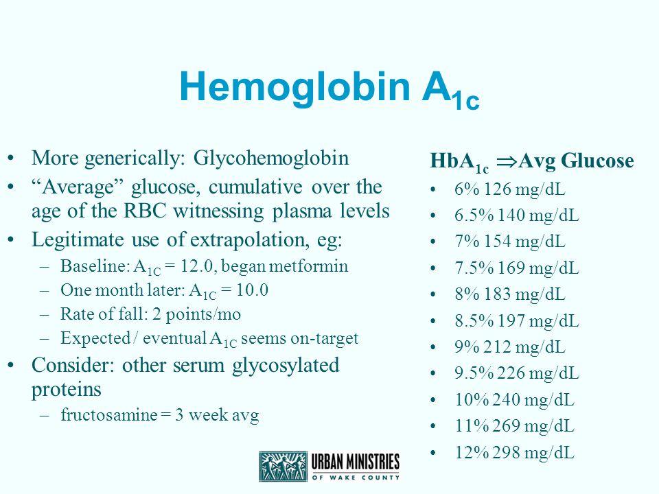 Hemoglobin A1c More generically: Glycohemoglobin