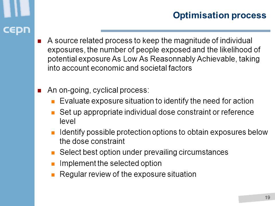 Optimisation process