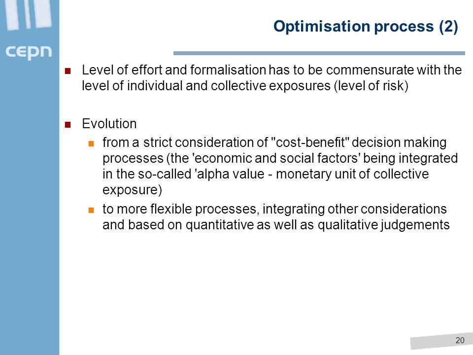 Optimisation process (2)