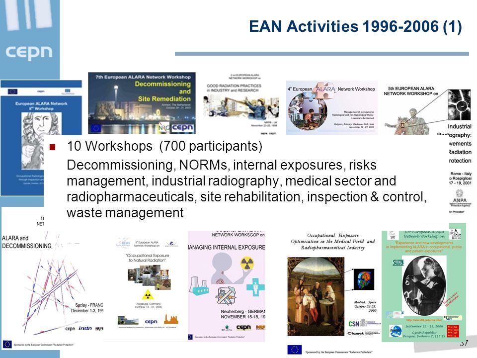EAN Activities 1996-2006 (1) 10 Workshops (700 participants)