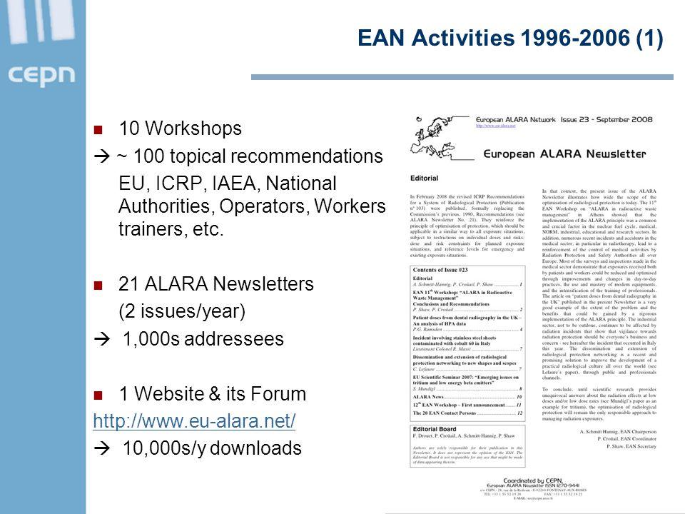 EAN Activities 1996-2006 (1) 10 Workshops