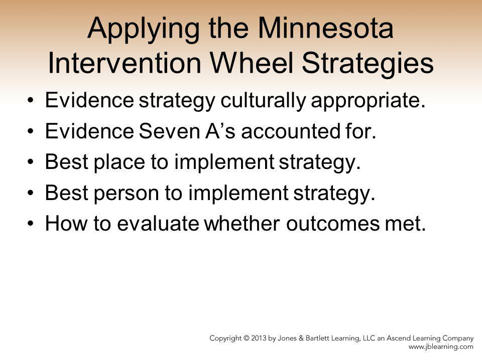 Applying the Minnesota Intervention Wheel Strategies