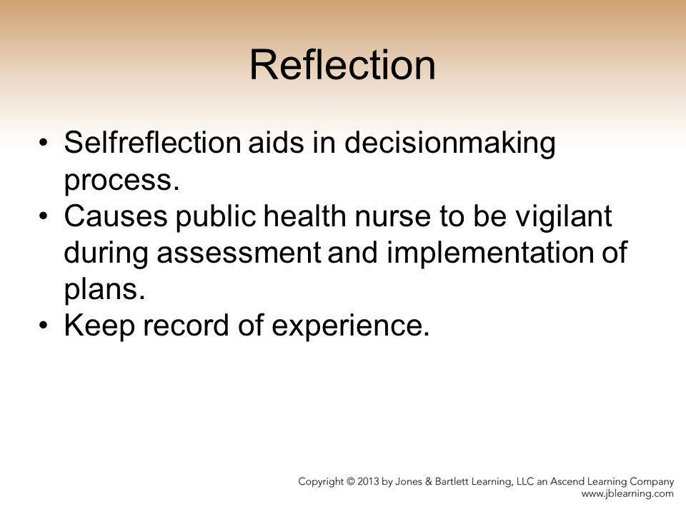 Reflection Self­reflection aids in decision­making process.