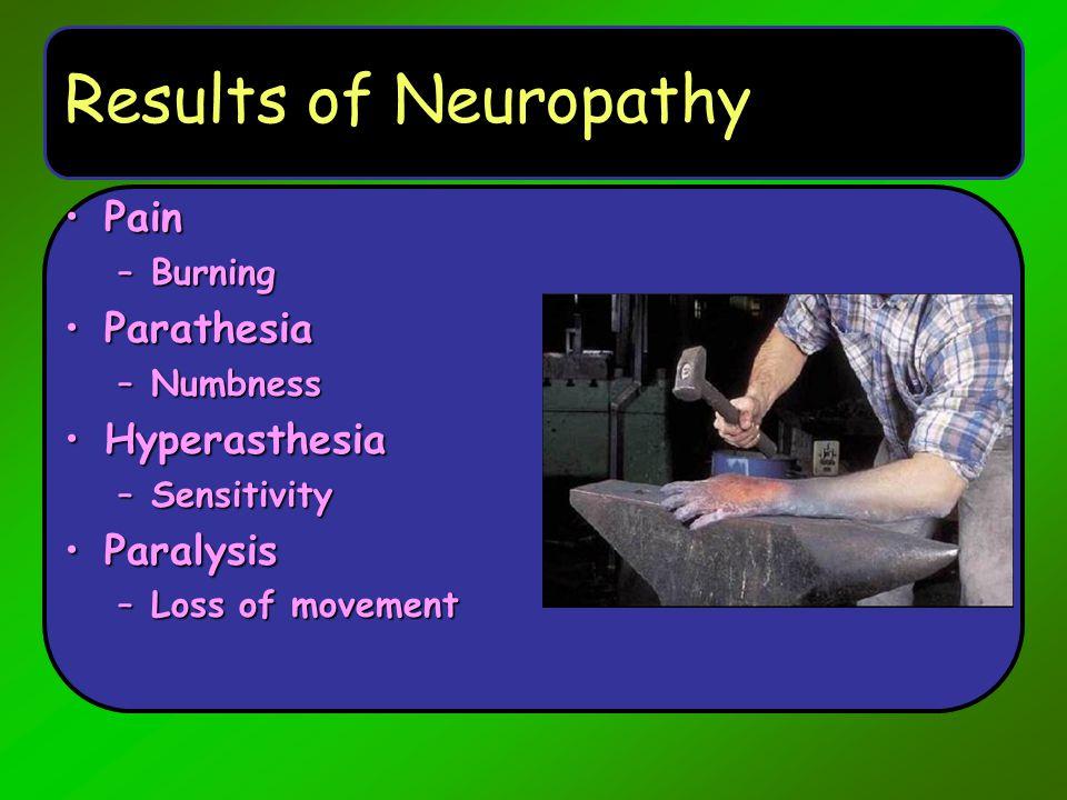 Results of Neuropathy Pain Parathesia Hyperasthesia Paralysis Burning