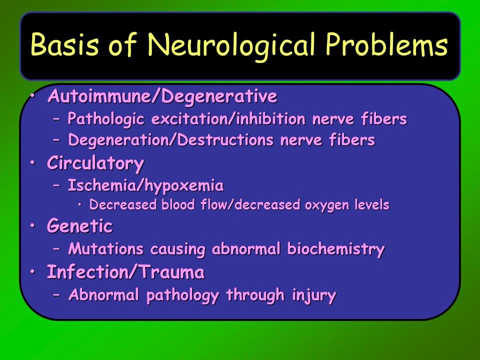 Basis of Neurological Problems