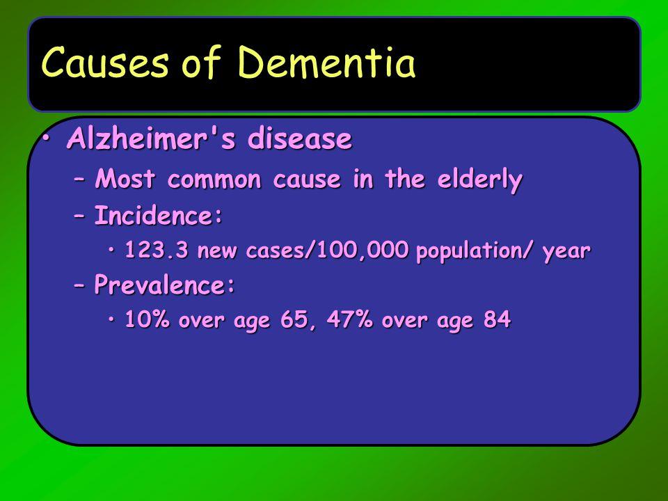 Causes of Dementia Alzheimer s disease