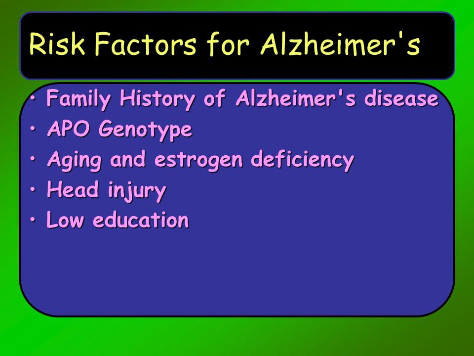 Risk Factors for Alzheimer s