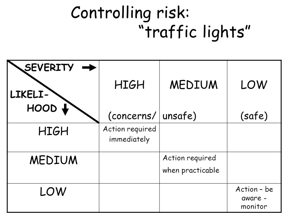 Controlling risk: traffic lights