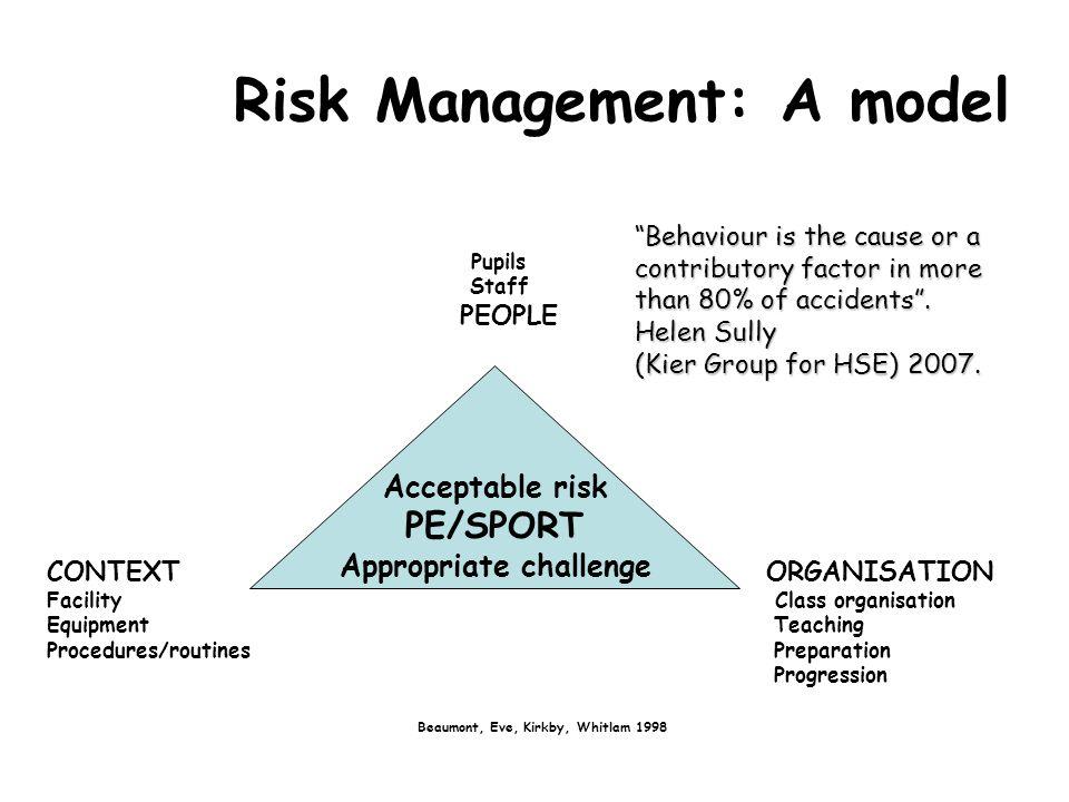 Risk Management: A model