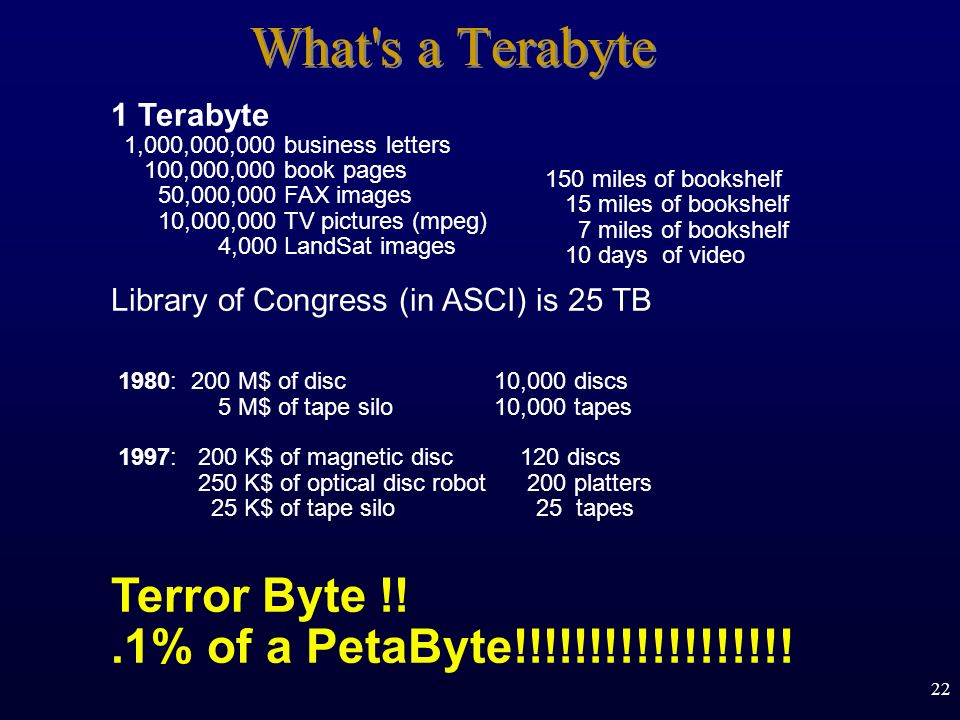 What s a Terabyte Terror Byte !! .1% of a PetaByte!!!!!!!!!!!!!!!!!!