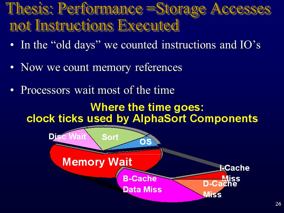Thesis: Performance =Storage Accesses not Instructions Executed