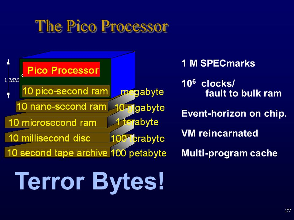 Terror Bytes! The Pico Processor 1 M SPECmarks 106 clocks/