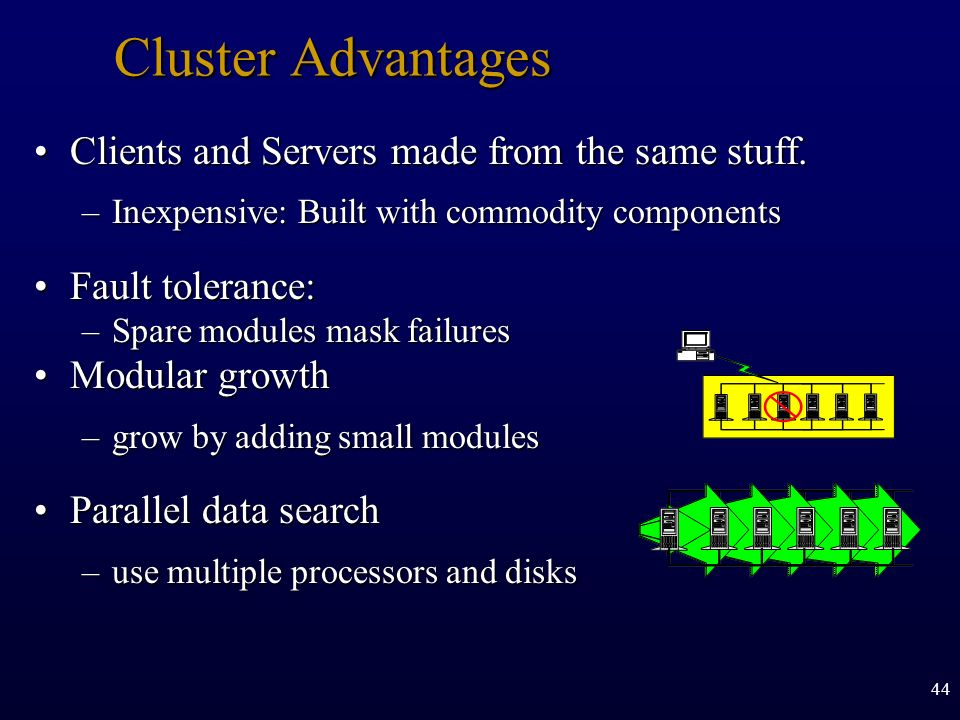 Cluster Advantages Clients and Servers made from the same stuff.