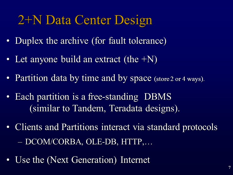 2+N Data Center Design Duplex the archive (for fault tolerance)
